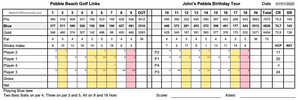 Golf Scorecard Template v48